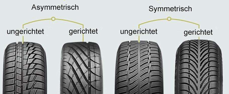Richtungs- und asymmetrische Reifen?